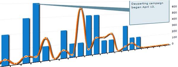 yahoo-web-analytics